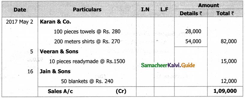 Samacheer Kalvi 11th Accountancy Guide Chapter 6 Subsidiary Books – I 27