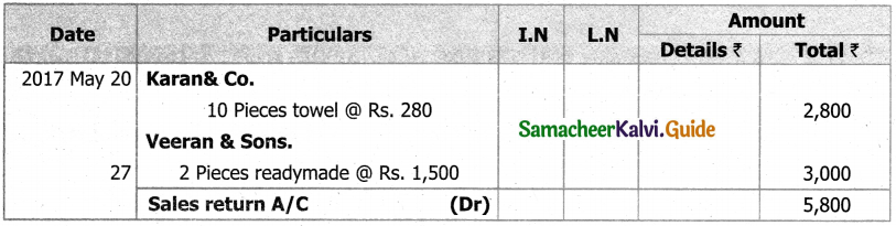 Samacheer Kalvi 11th Accountancy Guide Chapter 6 Subsidiary Books – I 28