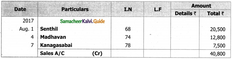 Samacheer Kalvi 11th Accountancy Guide Chapter 6 Subsidiary Books – I 29