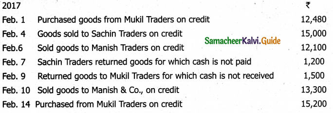 Samacheer Kalvi 11th Accountancy Guide Chapter 6 Subsidiary Books – I 36