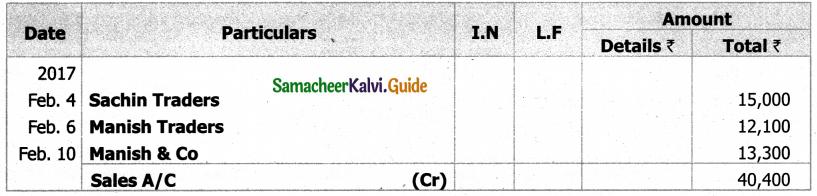 Samacheer Kalvi 11th Accountancy Guide Chapter 6 Subsidiary Books – I 38