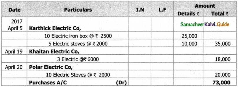 Samacheer Kalvi 11th Accountancy Guide Chapter 6 Subsidiary Books – I 4