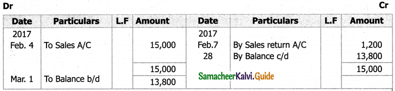 Samacheer Kalvi 11th Accountancy Guide Chapter 6 Subsidiary Books – I 41