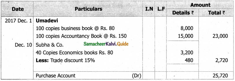 Samacheer Kalvi 11th Accountancy Guide Chapter 6 Subsidiary Books – I 44