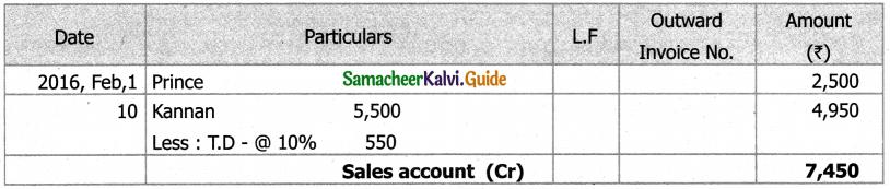 Samacheer Kalvi 11th Accountancy Guide Chapter 6 Subsidiary Books – I 47