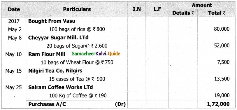 Samacheer Kalvi 11th Accountancy Guide Chapter 6 Subsidiary Books – I 5