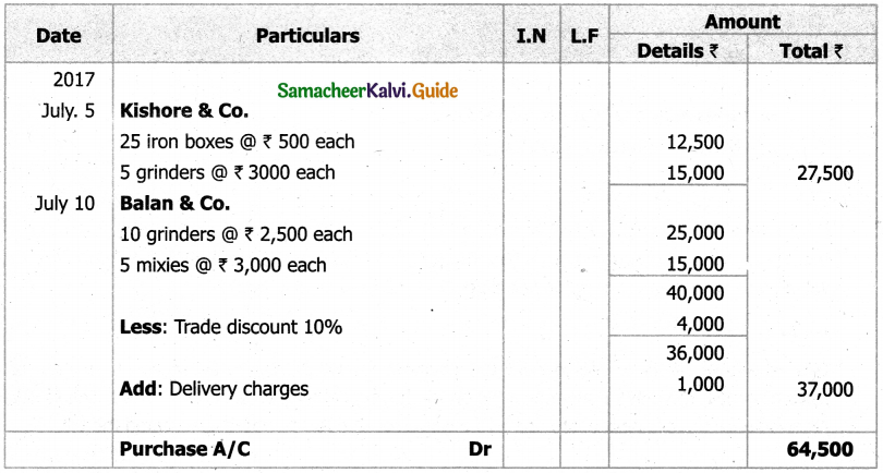 Samacheer Kalvi 11th Accountancy Guide Chapter 6 Subsidiary Books – I 51