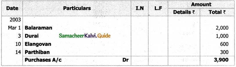 Samacheer Kalvi 11th Accountancy Guide Chapter 6 Subsidiary Books – I 59