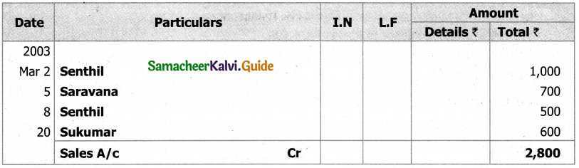 Samacheer Kalvi 11th Accountancy Guide Chapter 6 Subsidiary Books – I 60