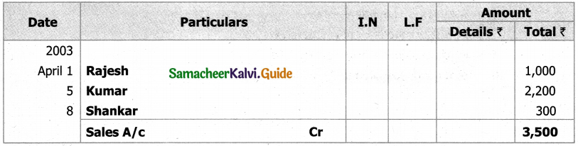 Samacheer Kalvi 11th Accountancy Guide Chapter 6 Subsidiary Books – I 61