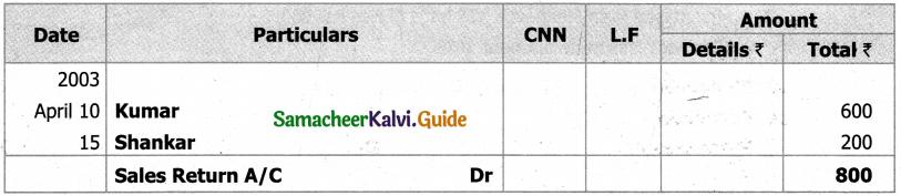 Samacheer Kalvi 11th Accountancy Guide Chapter 6 Subsidiary Books – I 62