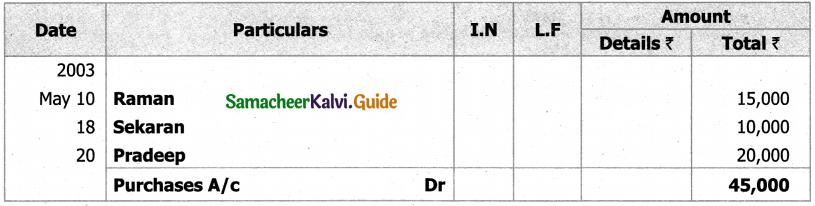 Samacheer Kalvi 11th Accountancy Guide Chapter 6 Subsidiary Books – I 64