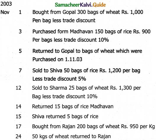 Samacheer Kalvi 11th Accountancy Guide Chapter 6 Subsidiary Books – I 66