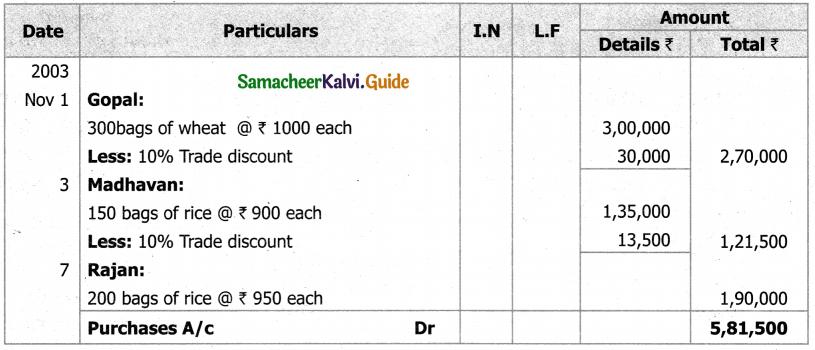 Samacheer Kalvi 11th Accountancy Guide Chapter 6 Subsidiary Books – I 67