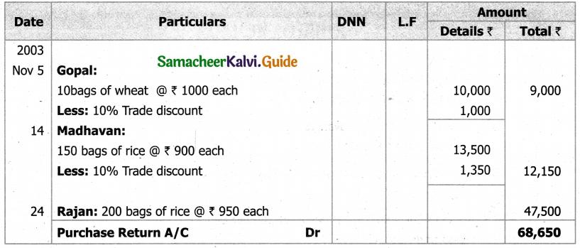 Samacheer Kalvi 11th Accountancy Guide Chapter 6 Subsidiary Books – I 68