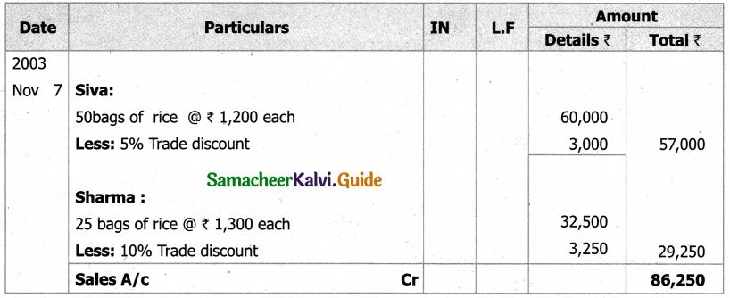 Samacheer Kalvi 11th Accountancy Guide Chapter 6 Subsidiary Books – I 69