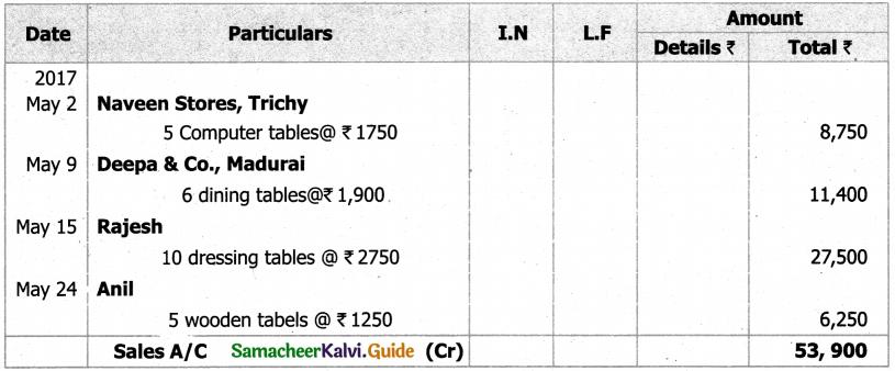 Samacheer Kalvi 11th Accountancy Guide Chapter 6 Subsidiary Books – I 7