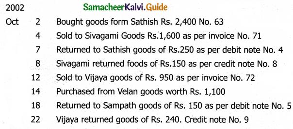 Samacheer Kalvi 11th Accountancy Guide Chapter 6 Subsidiary Books – I 71