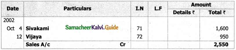 Samacheer Kalvi 11th Accountancy Guide Chapter 6 Subsidiary Books – I 73