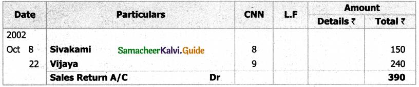 Samacheer Kalvi 11th Accountancy Guide Chapter 6 Subsidiary Books – I 75