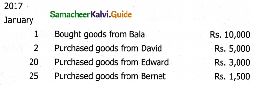 Samacheer Kalvi 11th Accountancy Guide Chapter 6 Subsidiary Books – I 76