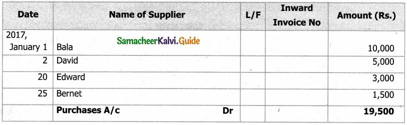Samacheer Kalvi 11th Accountancy Guide Chapter 6 Subsidiary Books – I 77