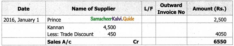 Samacheer Kalvi 11th Accountancy Guide Chapter 6 Subsidiary Books – I 80