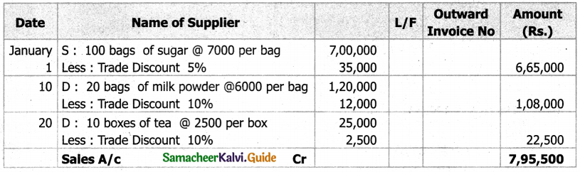 Samacheer Kalvi 11th Accountancy Guide Chapter 6 Subsidiary Books – I 81