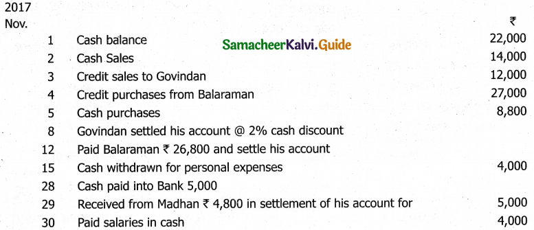 Samacheer Kalvi 11th Accountancy Guide Chapter 7 Subsidiary Books – II 11