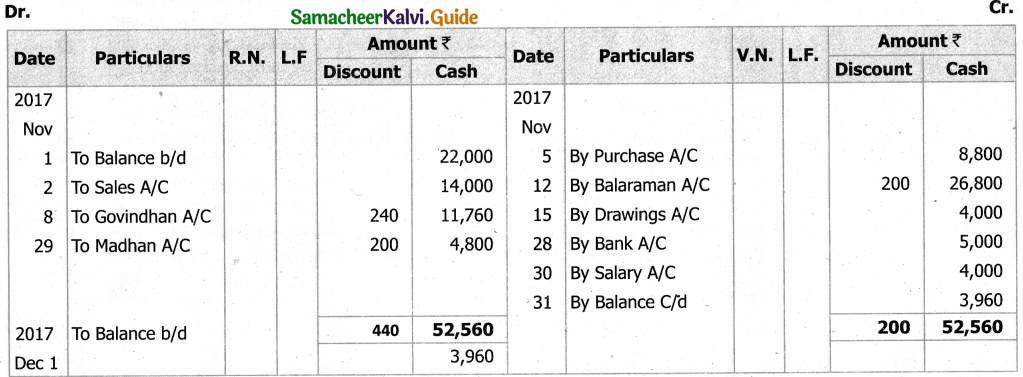 Samacheer Kalvi 11th Accountancy Guide Chapter 7 Subsidiary Books – II 12