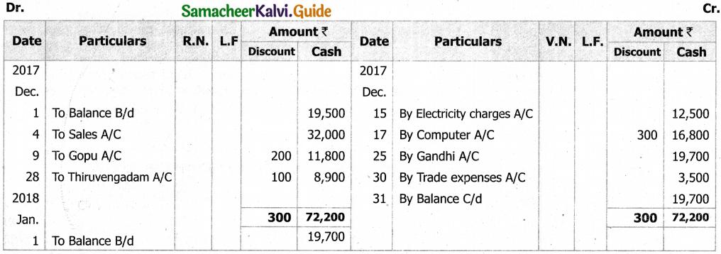Samacheer Kalvi 11th Accountancy Guide Chapter 7 Subsidiary Books – II 14