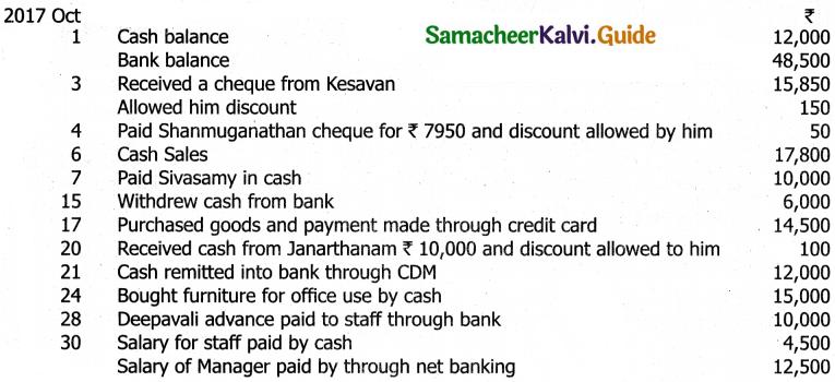 Samacheer Kalvi 11th Accountancy Guide Chapter 7 Subsidiary Books – II 15