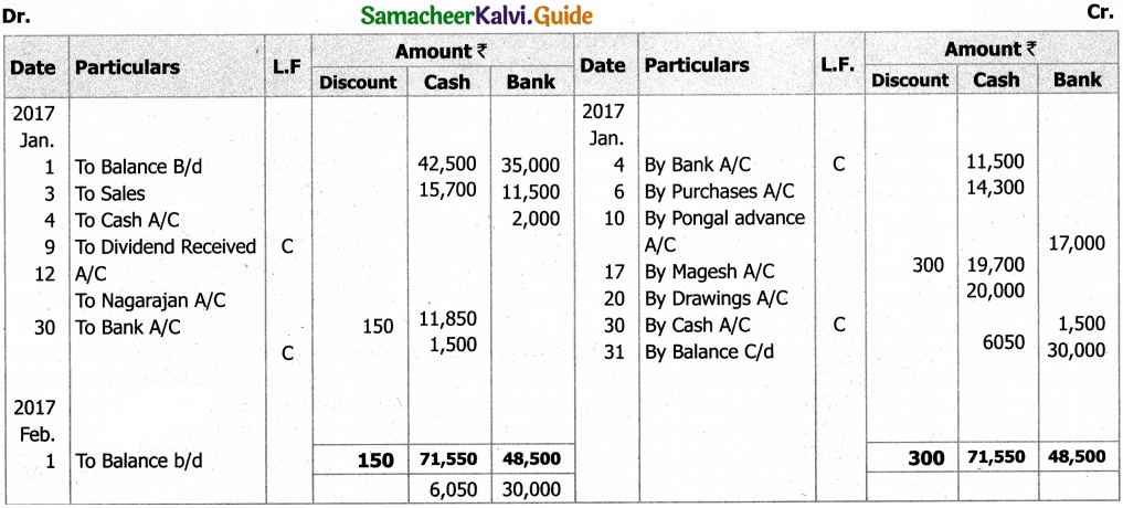 Samacheer Kalvi 11th Accountancy Guide Chapter 7 Subsidiary Books – II 18