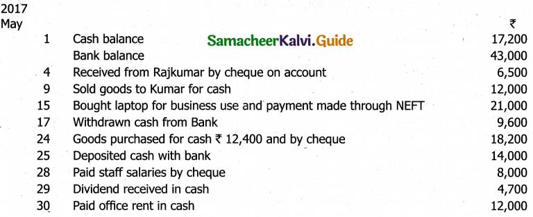 Samacheer Kalvi 11th Accountancy Guide Chapter 7 Subsidiary Books – II 19