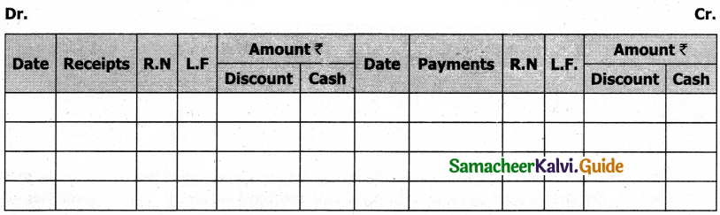 Samacheer Kalvi 11th Accountancy Guide Chapter 7 Subsidiary Books – II 2