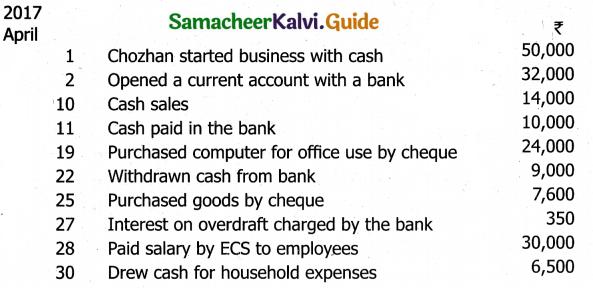 Samacheer Kalvi 11th Accountancy Guide Chapter 7 Subsidiary Books – II 21