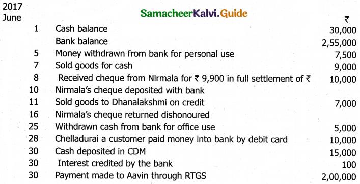 Samacheer Kalvi 11th Accountancy Guide Chapter 7 Subsidiary Books – II 25