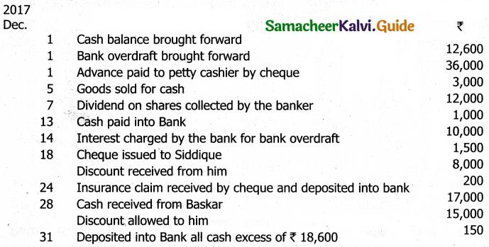 Samacheer Kalvi 11th Accountancy Guide Chapter 7 Subsidiary Books – II 29