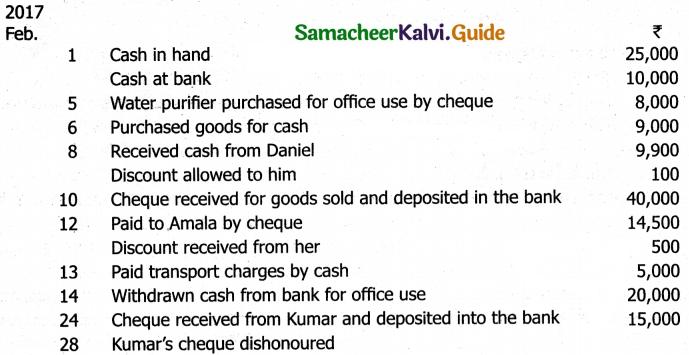 Samacheer Kalvi 11th Accountancy Guide Chapter 7 Subsidiary Books – II 31