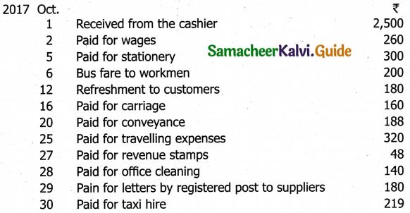 Samacheer Kalvi 11th Accountancy Guide Chapter 7 Subsidiary Books – II 34