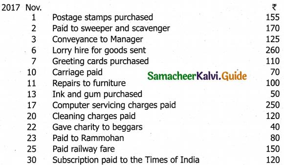 Samacheer Kalvi 11th Accountancy Guide Chapter 7 Subsidiary Books – II 36