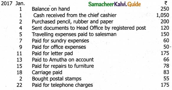 Samacheer Kalvi 11th Accountancy Guide Chapter 7 Subsidiary Books – II 38