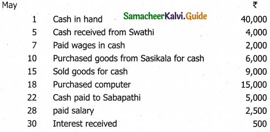 Samacheer Kalvi 11th Accountancy Guide Chapter 7 Subsidiary Books – II 4