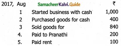 Samacheer Kalvi 11th Accountancy Guide Chapter 7 Subsidiary Books – II 40