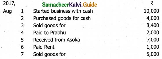 Samacheer Kalvi 11th Accountancy Guide Chapter 7 Subsidiary Books – II 41