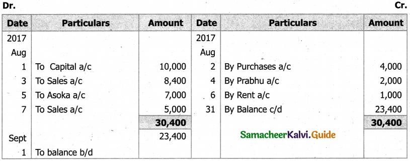Samacheer Kalvi 11th Accountancy Guide Chapter 7 Subsidiary Books – II 42