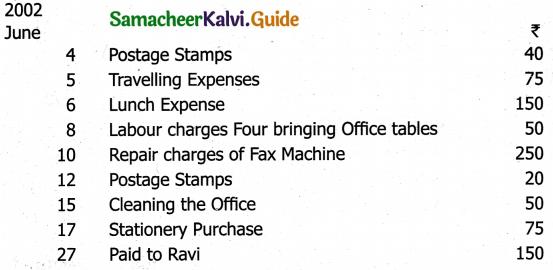 Samacheer Kalvi 11th Accountancy Guide Chapter 7 Subsidiary Books – II 43