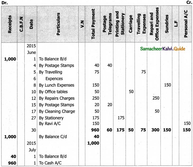 Samacheer Kalvi 11th Accountancy Guide Chapter 7 Subsidiary Books – II 45