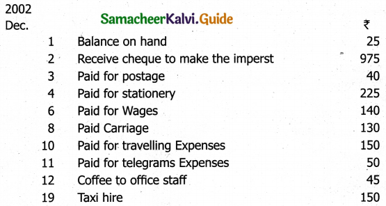Samacheer Kalvi 11th Accountancy Guide Chapter 7 Subsidiary Books – II 46