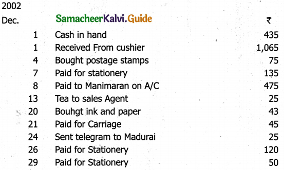 Samacheer Kalvi 11th Accountancy Guide Chapter 7 Subsidiary Books – II 48